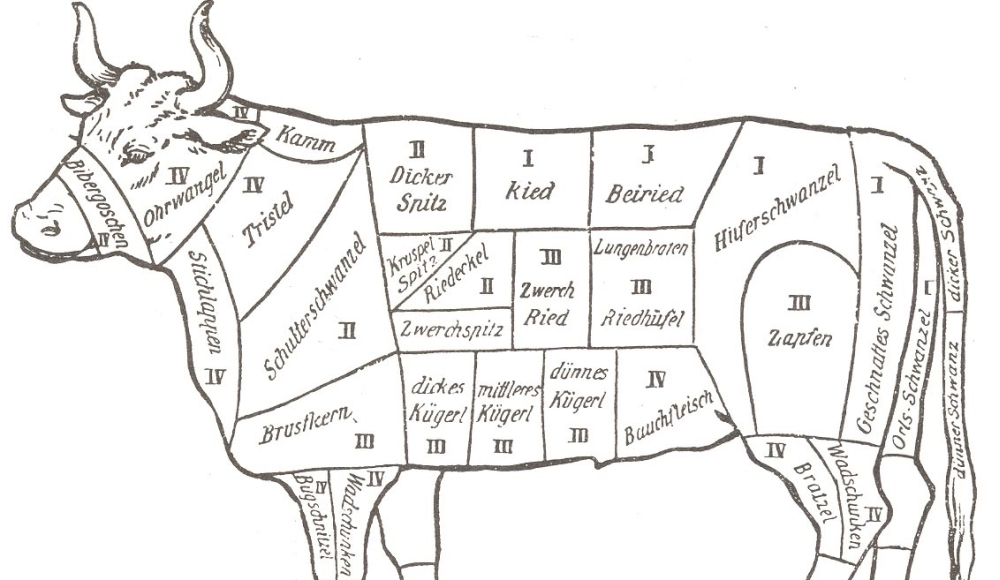 Fleischteile Rind Verwendung